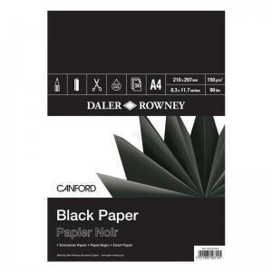 Canford Black Pad 150gsm